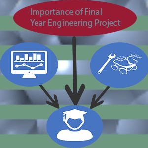 How to choose Final year engineering projects