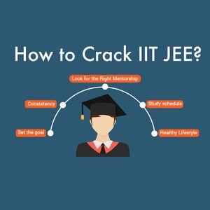 Quick Tips to Score High in Your JEE Mains