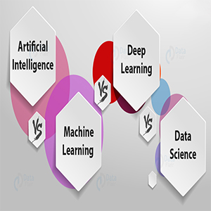 Lucrative and Exciting Career in Artificial Intelligence & Data Sciences