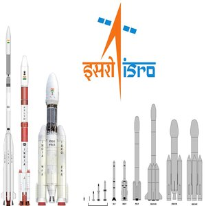 ISRO invites Online Applications for 61 Vacancies for Scientists or Engineers