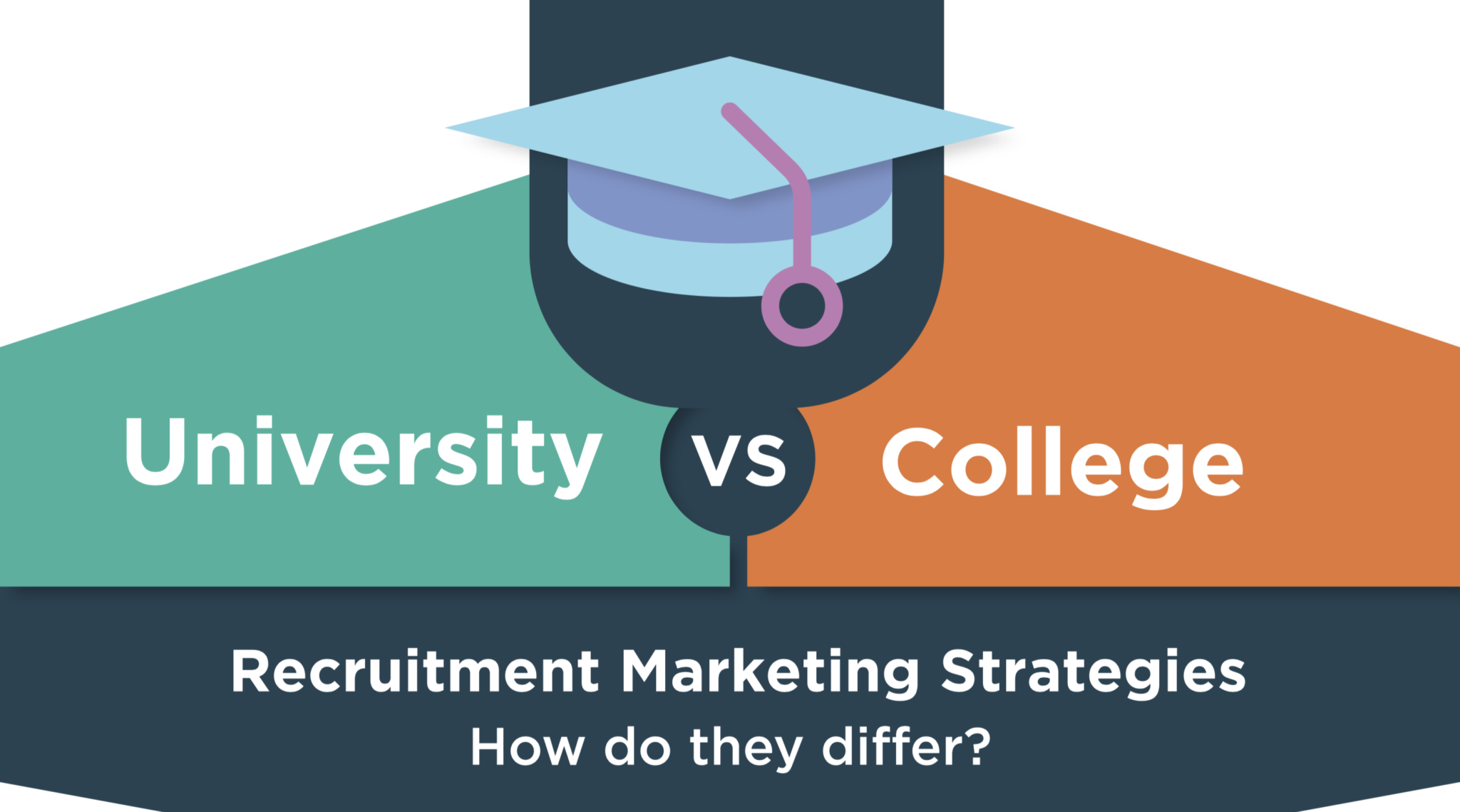 Difference Between University And College Thehighereducationreview